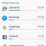 storage consumption