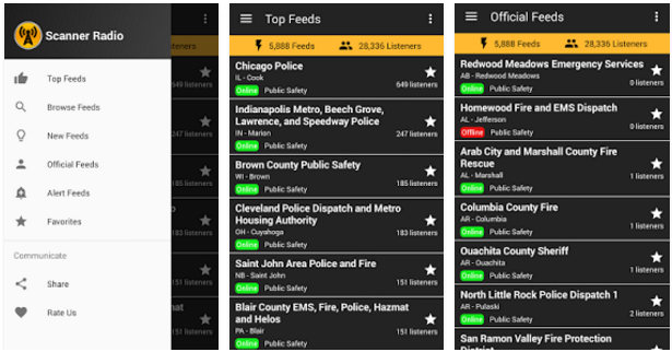Top 5 best police scanner app for Android (2018)