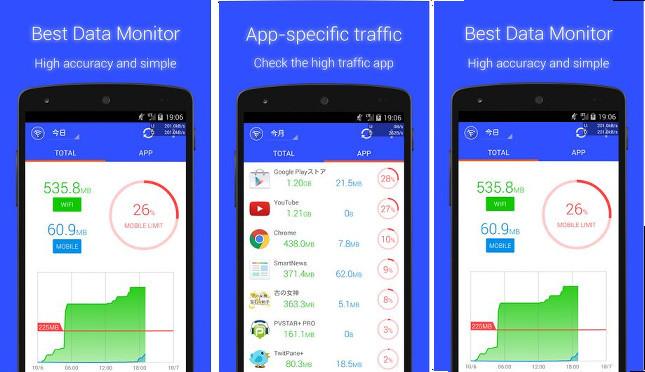 Data Usage Monitor app