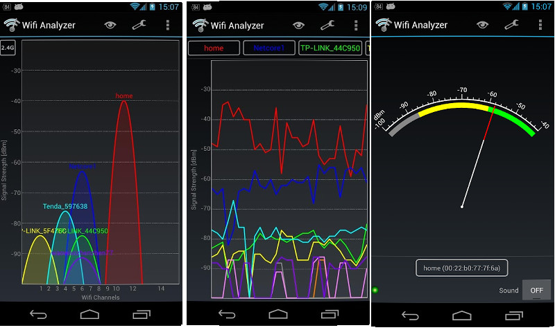 Farproc - Best WiFi Analyzer for Android