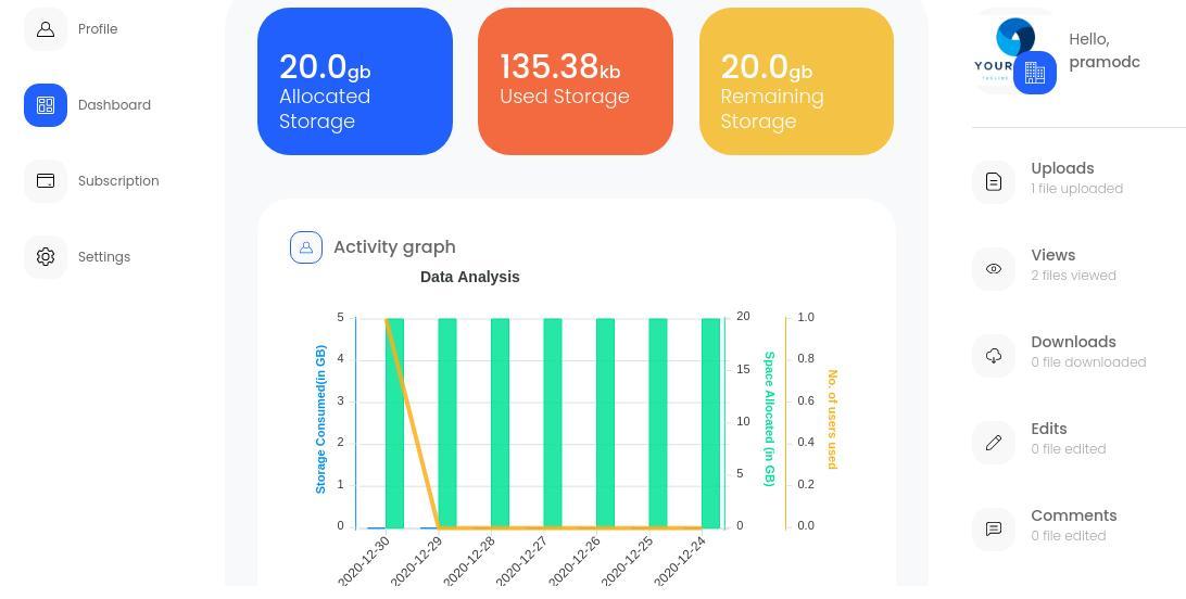 DigiBoxx - Statistics
